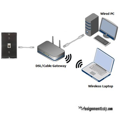 Basic router